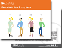 The Fundamentals of Lead Scoring